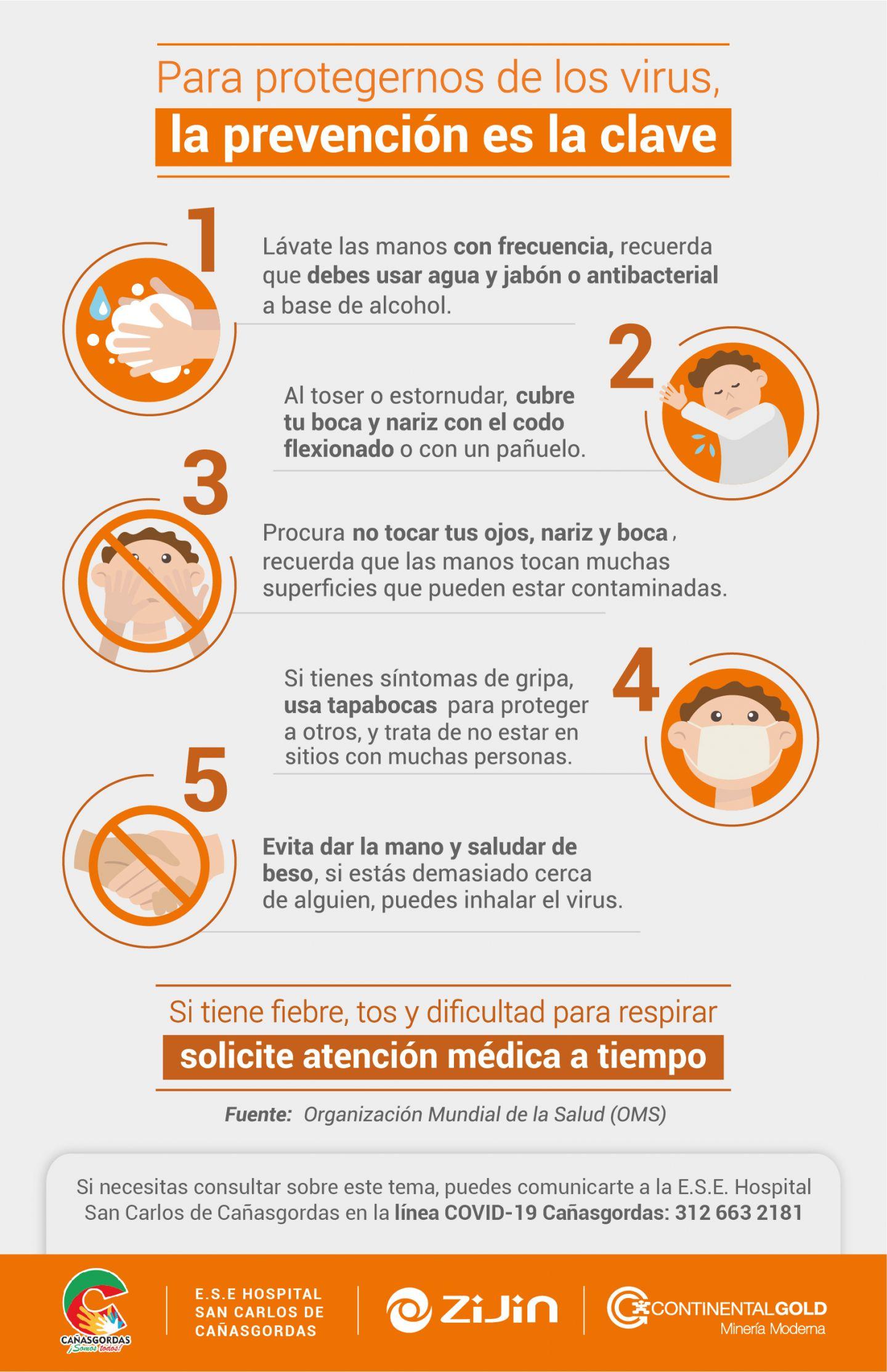 Tips de Prevención COVID-19 Cañasgordas