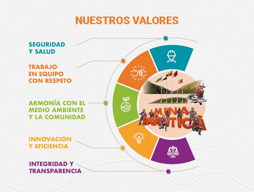 valores_corporativos_esp